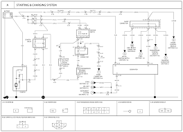 2007 ford freestyle fuse box diagram best of 2006 ford f150 54 fuse 2007 ford freestyle fuse box diagram 2007 ford freestyle fuse box diagram inspirational 2006 ford freestyle fuse diagram of 2007 ford freestyle