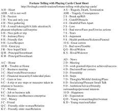 golf club distance cheat sheet fortune telling with playing cards hugh fox iii