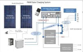 rv solar wiring diagram agnitum me solar panel diagram with explanation at Solar Wiring Diagram