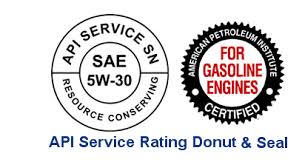 Api Motor Oil Service Classifications