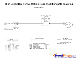 commercial exhaust fan wiring diagram commercial 1500 cfm high speed direct drive upblast food truck exhaust fan on commercial exhaust fan wiring