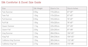 Duvet Size Chart Quilt Cover Size Chart Bed Linen Sheet Sizes Fitted Pillow
