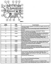 2003 mercury sable fuse box diagram wiring diagrams 1989 mercury sable fuse box diagram simple wiring schema 2006 mercury montego fuse box diagram 2003 mercury sable fuse box diagram