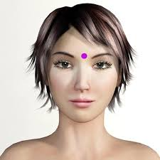 Acupressure Face Chart 6 Most Effective Facial Pressure Points Acupressure Points