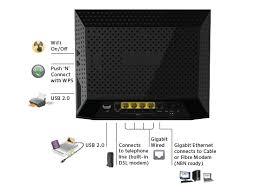 d modem routers networking home netgear product diagram