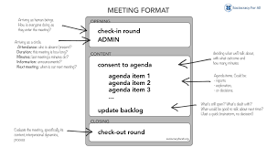 Work Meeting Agenda Meetings For Human Beings Who Want To Get Work Done