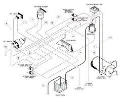 battery wiring diagram for 48 volt club car golf cart the best wiring diagram for 2005 club car 48 volt at Club Car 48 Volt Wiring Diagram