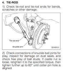 Tie Rod End Taper Chart Aligning A Castle Nut With A Torque Spec To A Cotter Pin