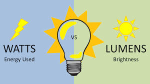 Solar Light Lumens Chart Wattage Vs Lumens Know The Difference For Better Lighting