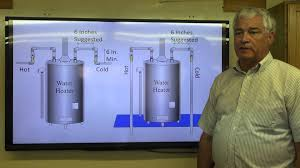 How Do Hot Water Heaters Work Heat Traps Youtube