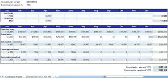 Sales Commissions Template Commission Spreadsheet Template Commission Tracking Spreadsheet