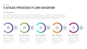 Flow Template 5 Stage Process Flow Diagram Template For Powerpoint Keynote