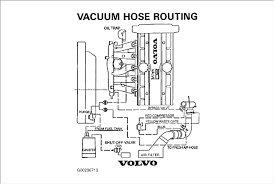 volvo s t engine diagram volvo wiring diagrams online