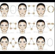 scott barnes about face contour diffe face shapes fashion magazines ova face shape is actually the ideal face shape since it is proportioned equally the