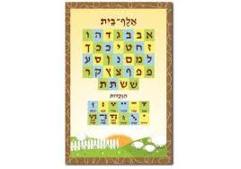 Aleph Bet Chart Tan Sheep
