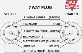 wiring diagram 7 pin camper plug 7 pin trailer wiring diagram with brakes 7 plug wiring diagram wiring diagram 7 pin trailer plug