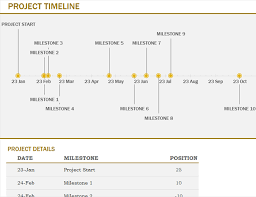 timrline timeline with milestones yellow office templates