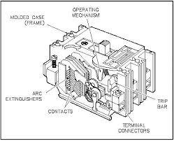 circuit breaker trip circuit diagram circuit image circuit breaker circuit diagram the wiring diagram on circuit breaker trip circuit diagram