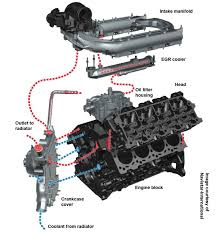 f350 6 0 engine wiring diagram car wiring diagram download 6 0 Powerstroke Wiring Harness Diagram 6 0l power stroke bulletproofing tactics bulletproof diesel f350 6 0 engine wiring diagram f350 6 0 engine wiring diagram 56 6.0 Powerstroke FICM Relay Location