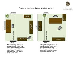 stunning feng shui workplace design. Interesting Design The Breathtaking Picture Below Is Part Of Cozy Feng Shui Home Office Design  Elegant Written Piece Which Classified Within Office Feng Shui Home Office  With Stunning Workplace N