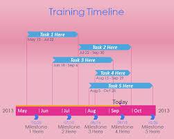 Litigation Timeline Template Training Timeline Powerpoint For Gantt Charts Templates