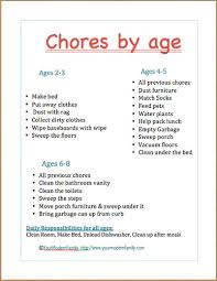 6 Year Old Chore Chart Ideas Montessori Monday Age Appropriate Chores For Children