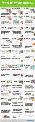 Restaurant Tipping Guide Chart Data Chart How To Tip In 24 Countries Around The World