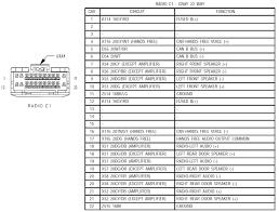 car stereo wiring diagram kenwood wiring diagram \u2022 ford stereo wiring harness diagram at Ford Stereo Wiring Harness Diagram