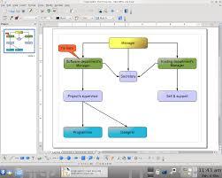 Make An Org Chart Free 67 Unusual How To Draw An Organizational Chart