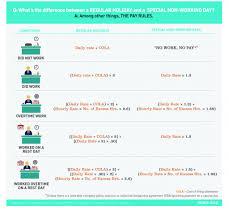 Compensation Benefits Administration Hrd Guru Manila S Hr Guru
