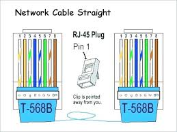 Cable Wiring Diagram Wiring Diagrams