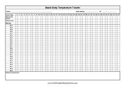 Fertility Tracking Chart Printable Printable Basal Body Temperature Tracker