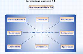 Функции Центрального Банка России Реферат Центральный банк это прежде всего посредник осуществляющий связь между государством и остальной экономикой через банки