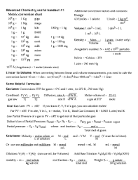 Chem Conversion Chart Fillable Online Advanced Chemistry Useful Handout 1 Fax