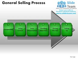 Sell Powerpoint Templates General Selling Process Powerpoint Presentation Slides Ppt Templates