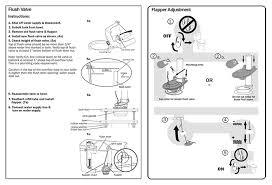 urinal american standard wiring diagram wiring diagrams image free fender american standard wiring diagram american standard chion 4 parts diagram awesome rhkmestc urinal american standard wiring diagram at gmaili