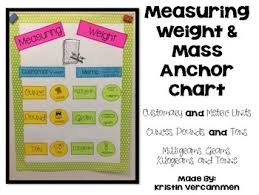 Anchor Chart Paper For Teachers Measuring Weight Mass Anchor Chart