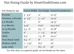 Baby Head Circumference Chart For Hats How To Size Crochet Beanies Master Beanie Crochet Pattern