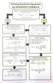 math problem solving quadratic equations choose