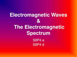 ppt electromagnetic waves the spectrum