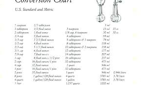 Gallon Quart Conversion Chart Conversion Gallon To Cups Ozerasansor Com