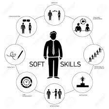 soft skills stock photos pictures royalty soft skills soft skills soft skills vector icons and pictograms set black and white illustration