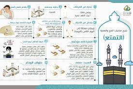 """محمد صالح المنجد on Twitter: """"#دليل_الحاج شرح مناسك #الحج خطوة بخطوة احتفظ  به على جوالك! وأهده لأخيك الحاج #الإفراد #التمتع #القران… """""""