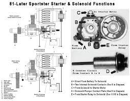 evo engine control sportsterpedia starter solenoid 81up jpg