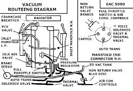 sean s jaguar tech pages xjs v vacuum routeing diagrams vacuum routeing diagram eac 5990