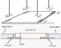 led flood light wiring diagram images vintage pipe light fixtures likewise pond lighting ideas as well home