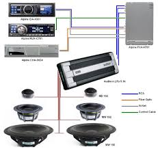 car audio diagram car image wiring diagram car audio system wiring car auto wiring diagram schematic on car audio diagram