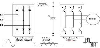 ac drive working principle ac drive circuit diagram