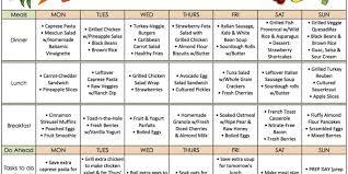 Low Calorie Diet Chart Low Calorie Diet Plan For Weight Loss Best Diet Solutions