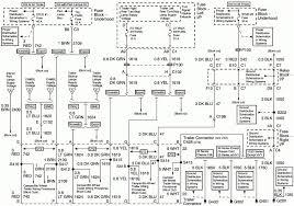 2001 isuzu fuse diagram trusted wiring diagrams \u2022 2001 isuzu trooper transmission wiring diagram 2008 isuzu npr fuse box diagram best of 2001 isuzu npr wiring rh amandangohoreavey com 2001 isuzu trooper fuse box diagram 2001 isuzu trooper wiring diagram